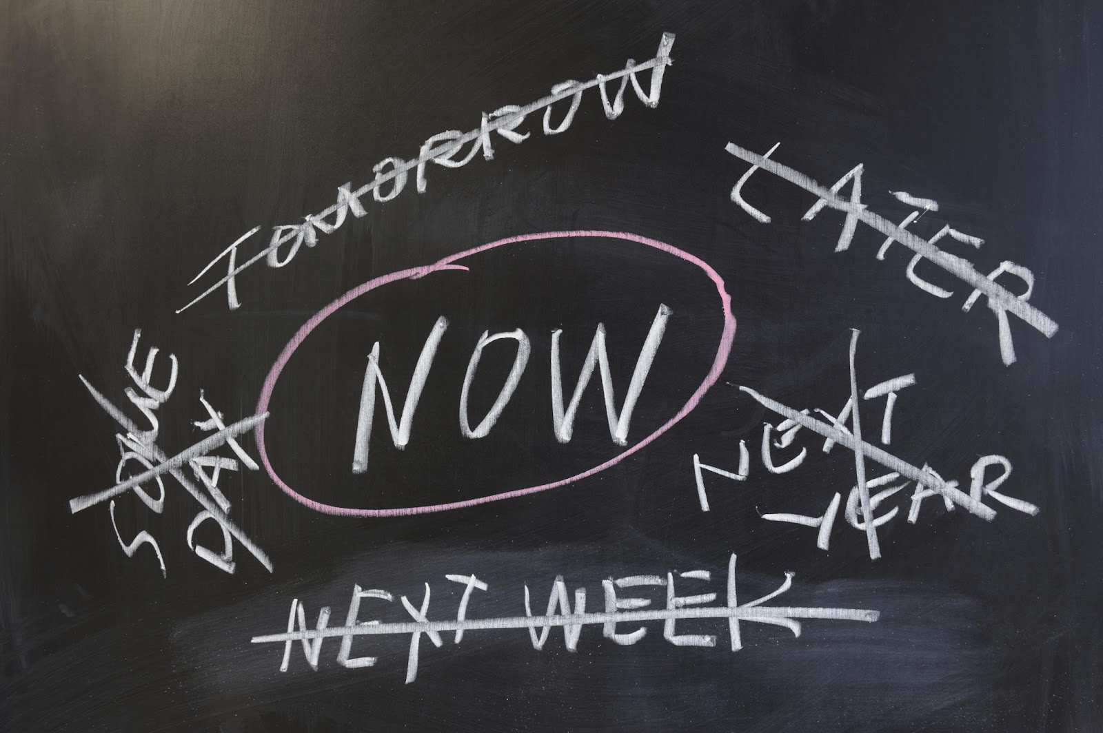 The Anti-procrastination Formula (10+2)*5
